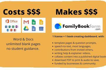 Word/Docs v FamilyBookform