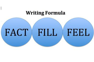 Writing formula: Fact, Fill, Feel